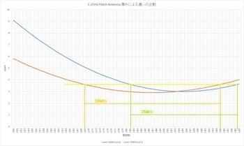 1-基板厚さの比較.jpg