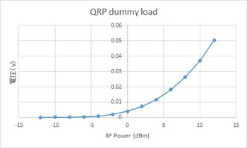 1-QRP dummy load.jpg