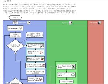 11-flow.jpg