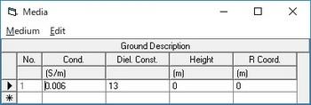 3-ground-description.jpg
