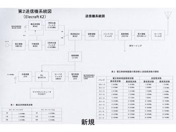 送信機系統図_K2.jpg