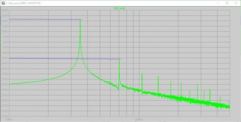 E_Class_amp_MBDC-tran0R2m-fft-3MOSFET.jpg