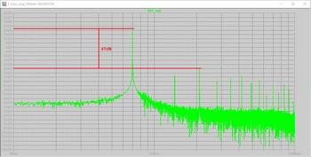 E_Class_amp_VN4002-tran0R2m-fft-2MOSFET.jpg