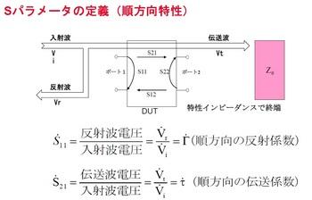 S-input.jpg