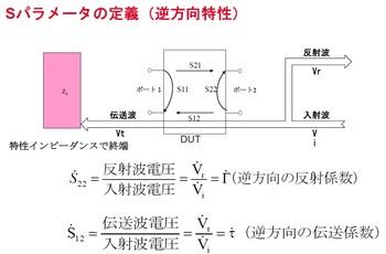 S-output.jpg