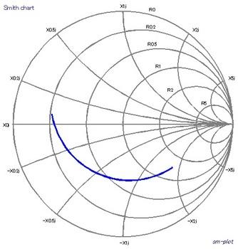 Smith-Chart.jpg